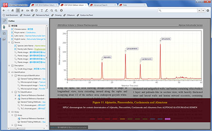 Browsing HPLC chromatogram of quantitative determination result(7/19)